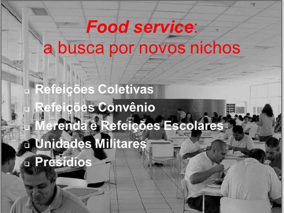Food service: a busca por novos nichos