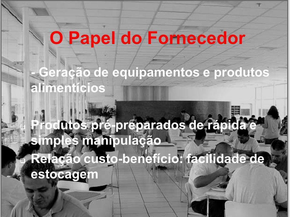 O Papel do Fornecedor - Geração de equipamentos e produtos alimentícios. Produtos pré-preparados de rápida e simples manipulação.