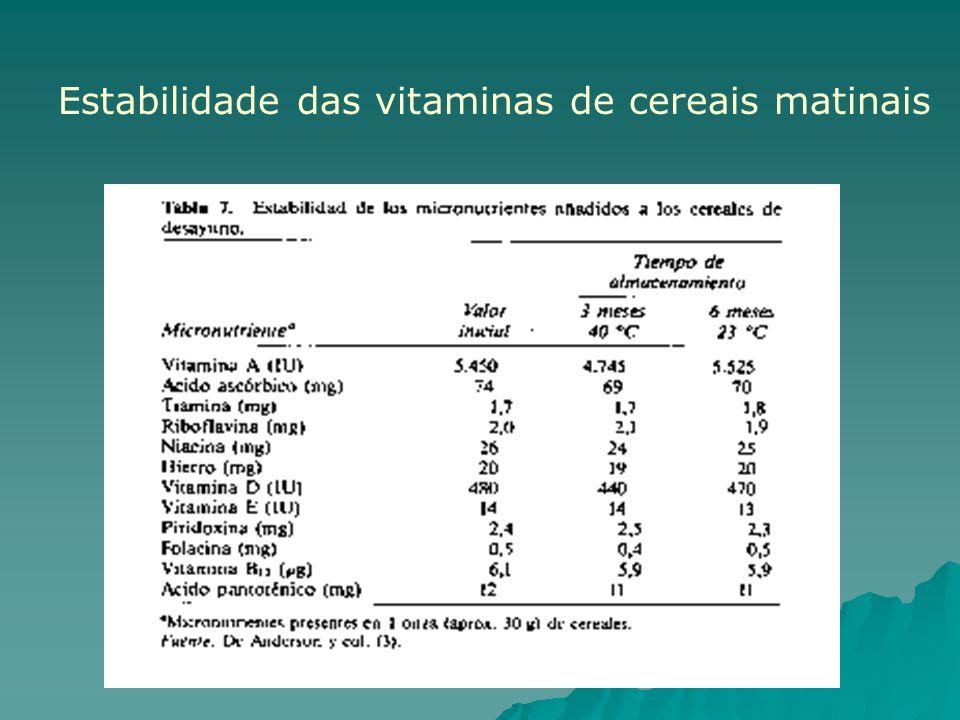 Estabilidade das vitaminas de cereais matinais