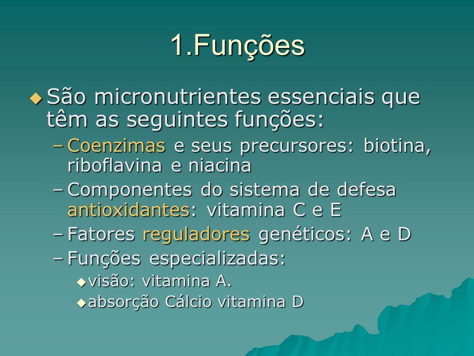 1.Funções São micronutrientes essenciais que têm as seguintes funções: