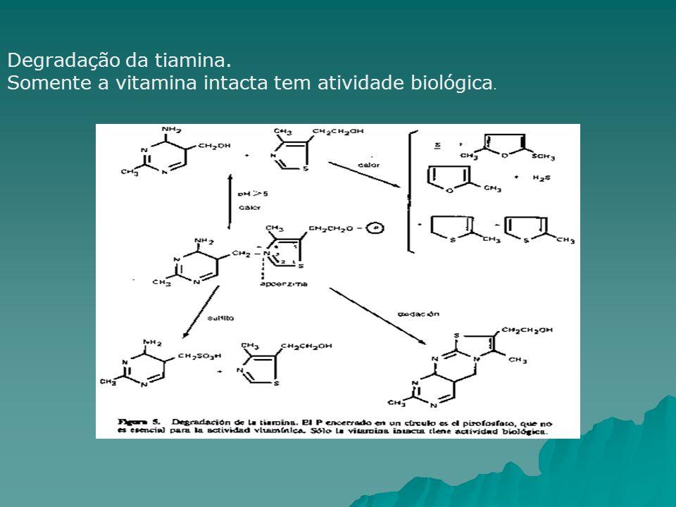 Degradação da tiamina. Somente a vitamina intacta tem atividade biológica.