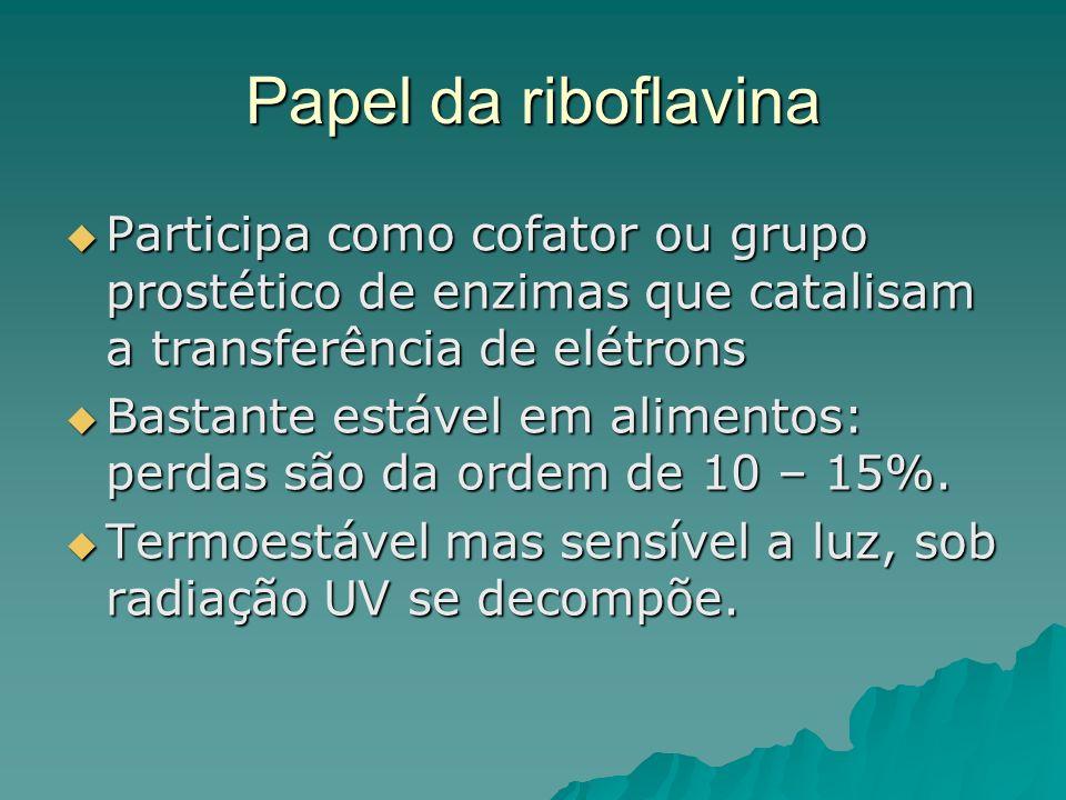 Papel da riboflavina Participa como cofator ou grupo prostético de enzimas que catalisam a transferência de elétrons.