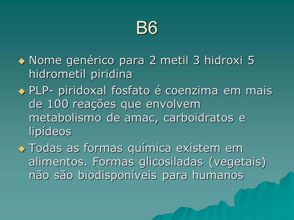 B6 Nome genérico para 2 metil 3 hidroxi 5 hidrometil piridina