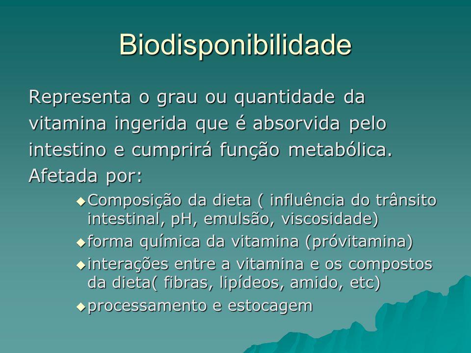 Biodisponibilidade Representa o grau ou quantidade da