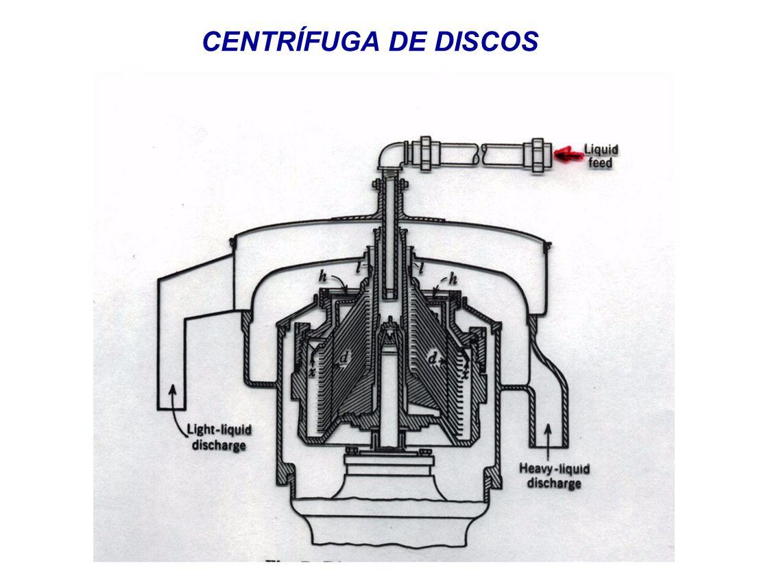 CENTRÍFUGA DE DISCOS