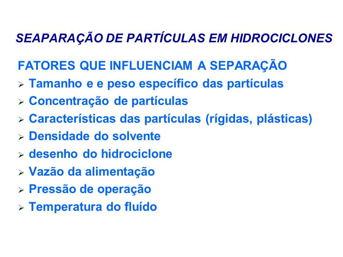 SEAPARAÇÃO DE PARTÍCULAS EM HIDROCICLONES