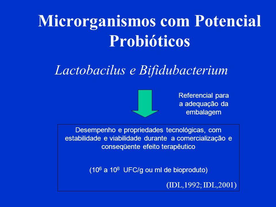 Microrganismos com Potencial Probióticos