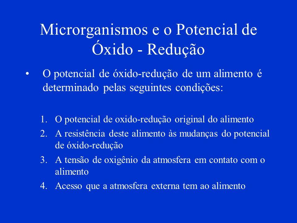 Microrganismos e o Potencial de Óxido - Redução