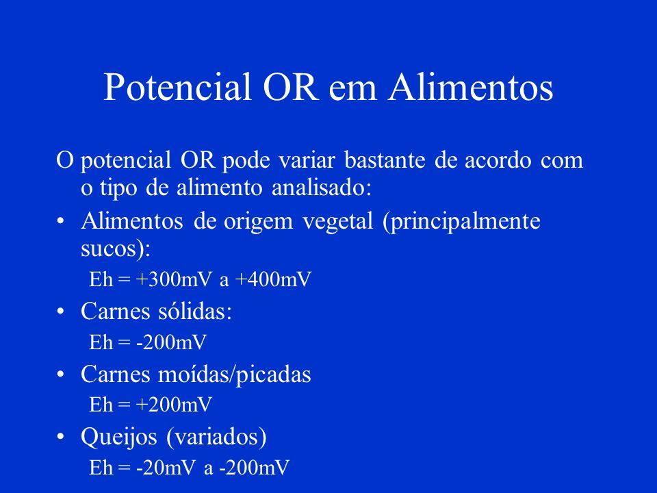 Potencial OR em Alimentos