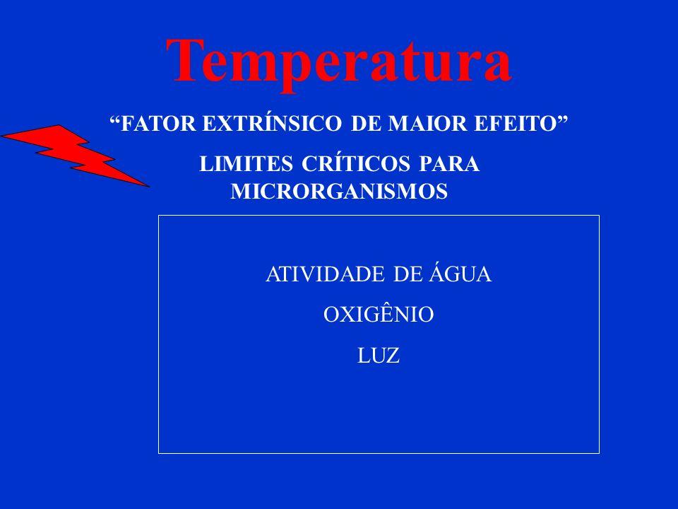 Temperatura FATOR EXTRÍNSICO DE MAIOR EFEITO