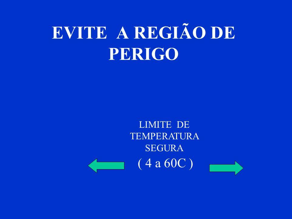 EVITE A REGIÃO DE PERIGO