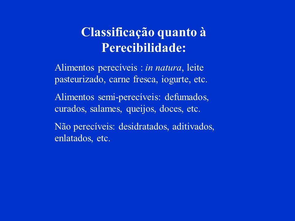 Classificação quanto à Perecibilidade: