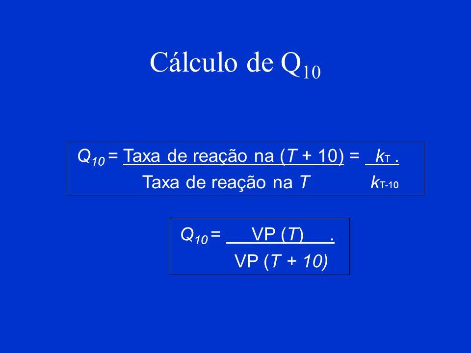 Cálculo de Q10 Q10 = VP (T) . Q10 = Taxa de reação na (T + 10) = kT .
