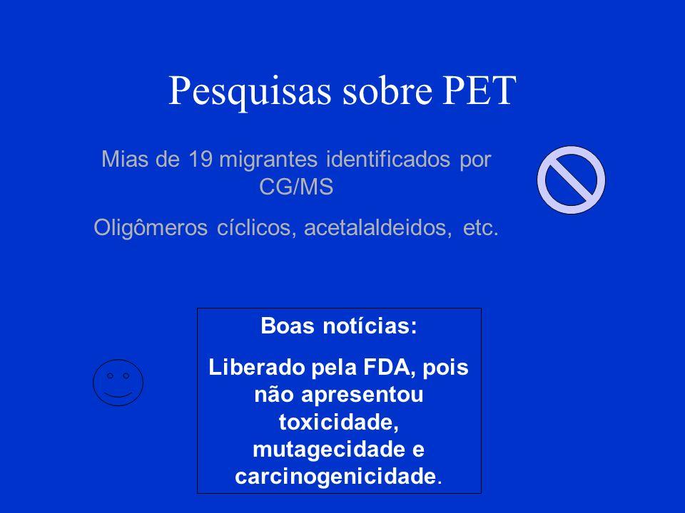 Pesquisas sobre PET Mias de 19 migrantes identificados por CG/MS