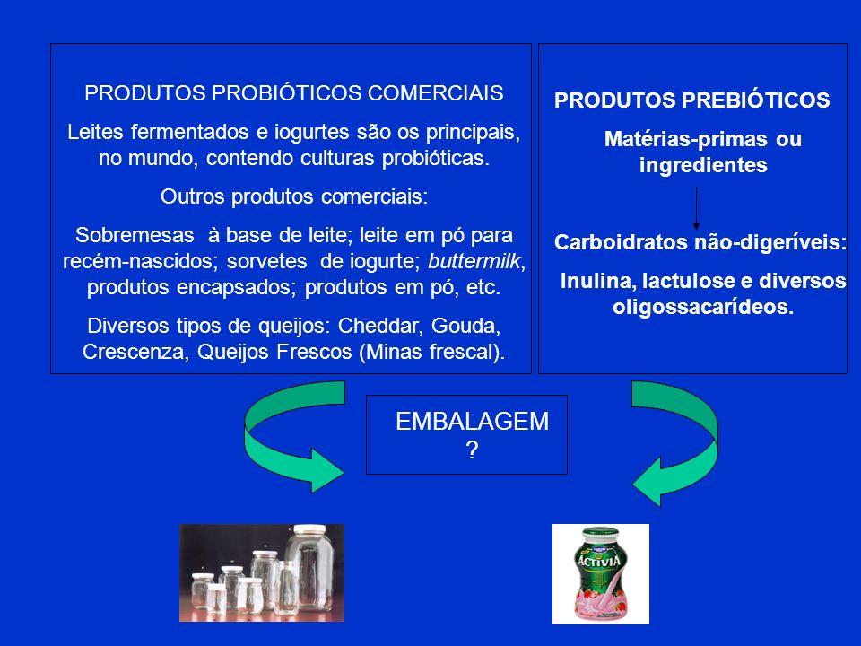EMBALAGEM PRODUTOS PROBIÓTICOS COMERCIAIS PRODUTOS PREBIÓTICOS