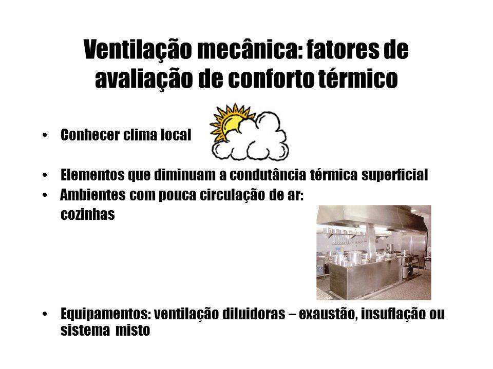 Ventilação mecânica: fatores de avaliação de conforto térmico