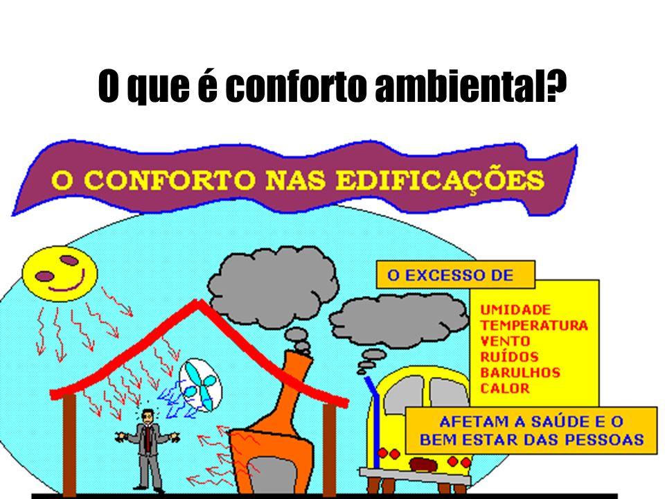 O que é conforto ambiental