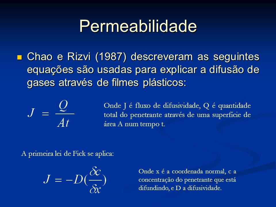 Permeabilidade Chao e Rizvi (1987) descreveram as seguintes equações são usadas para explicar a difusão de gases através de filmes plásticos: