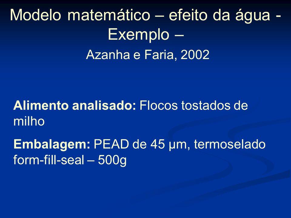 Modelo matemático – efeito da água - Exemplo – Azanha e Faria, 2002