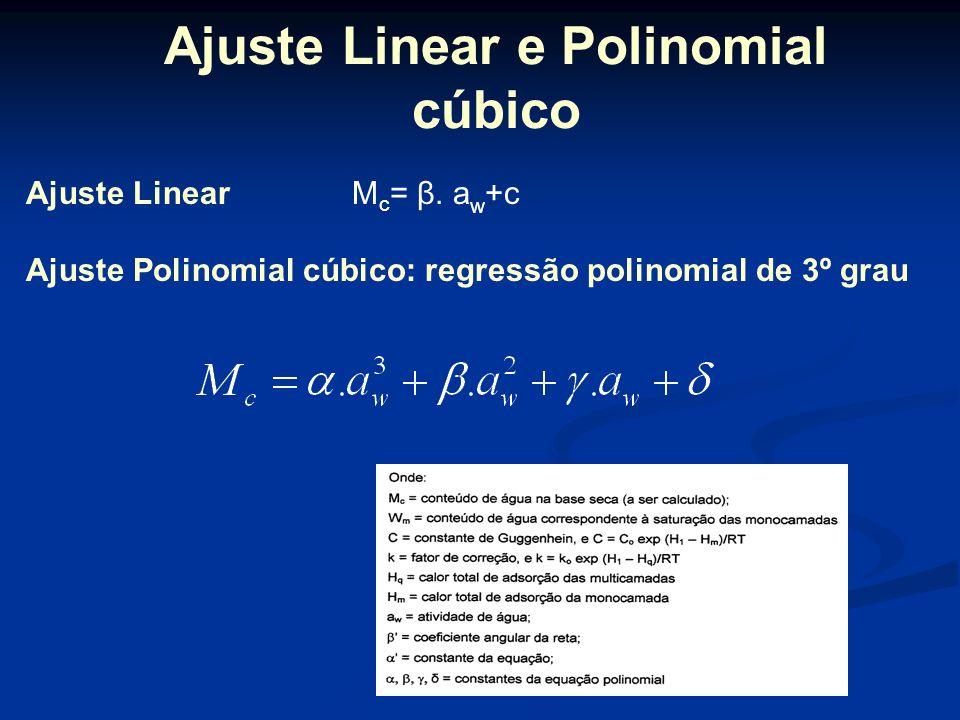 Ajuste Linear e Polinomial cúbico