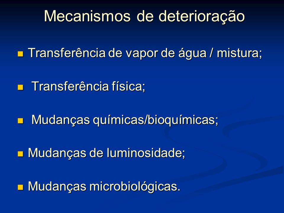 Mecanismos de deterioração