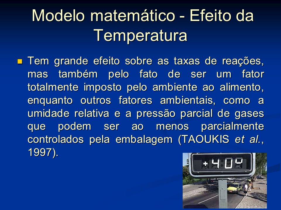 Modelo matemático - Efeito da Temperatura