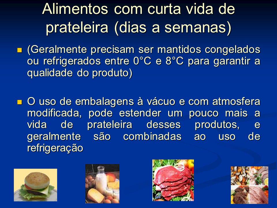 Alimentos com curta vida de prateleira (dias a semanas)