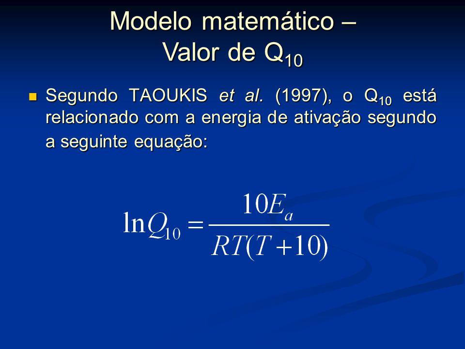 Modelo matemático – Valor de Q10