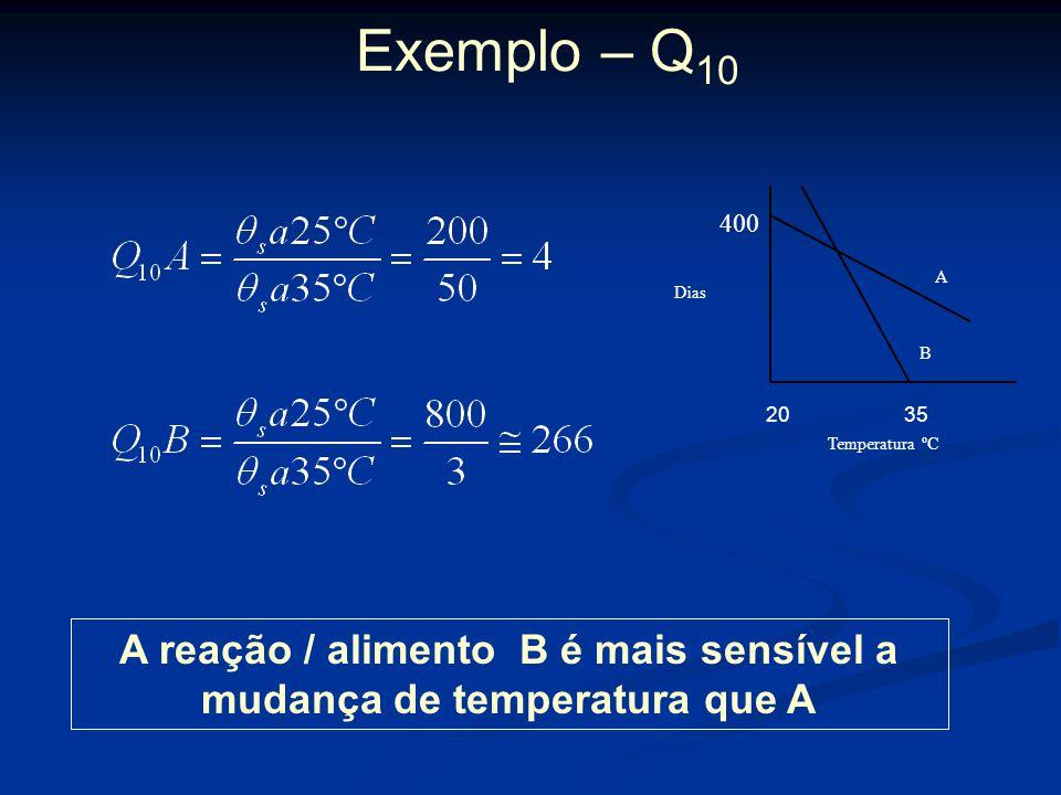 A reação / alimento B é mais sensível a mudança de temperatura que A