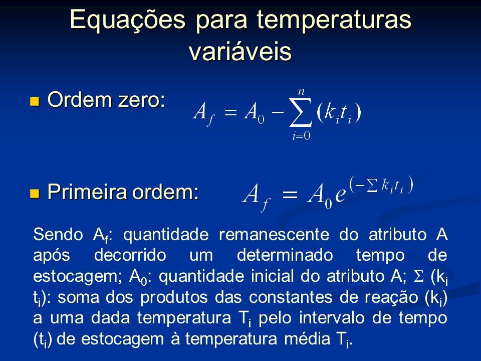 Equações para temperaturas variáveis