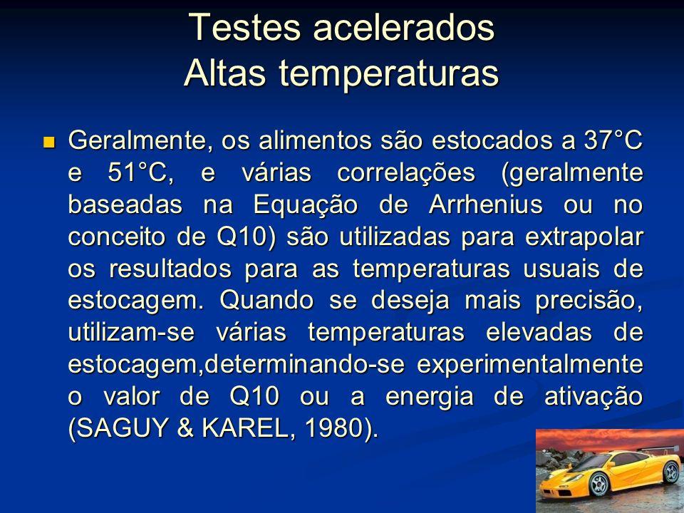 Testes acelerados Altas temperaturas