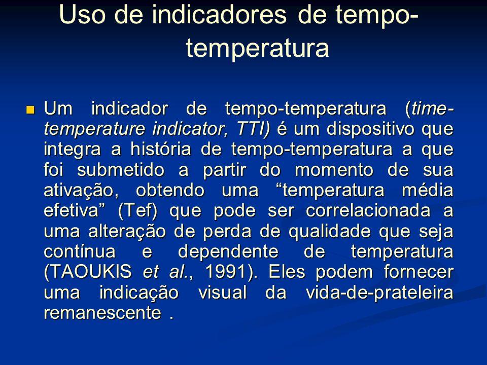 Uso de indicadores de tempo-temperatura