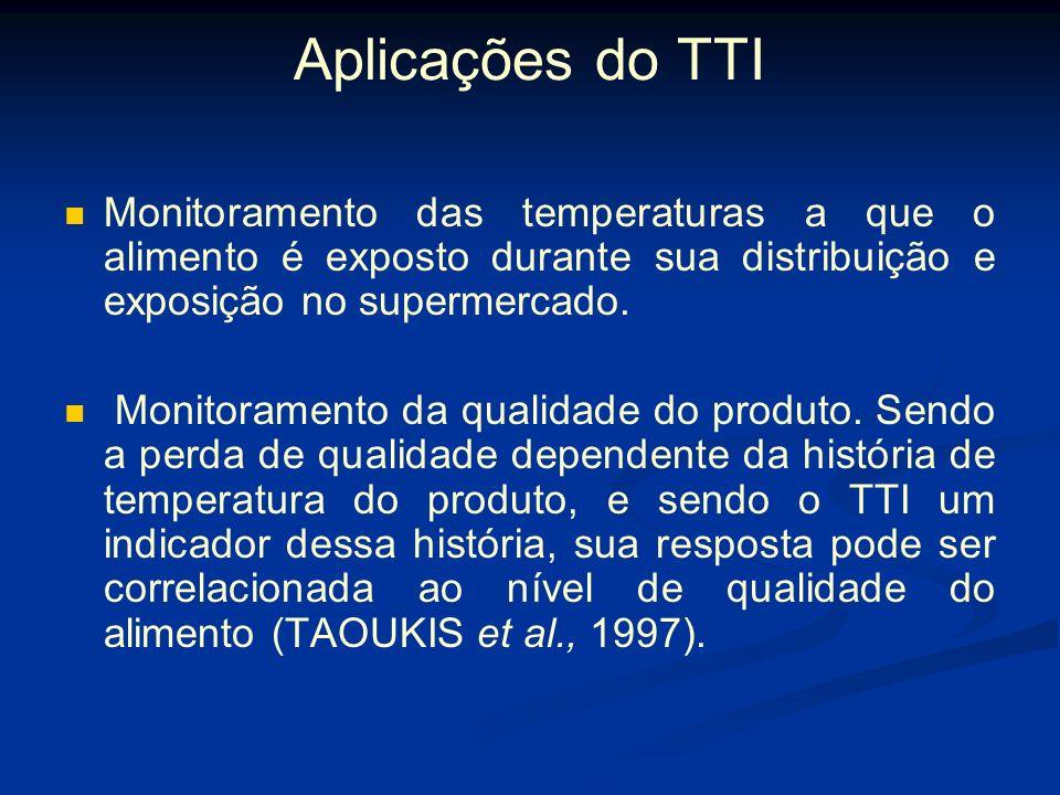 Aplicações do TTI Monitoramento das temperaturas a que o alimento é exposto durante sua distribuição e exposição no supermercado.