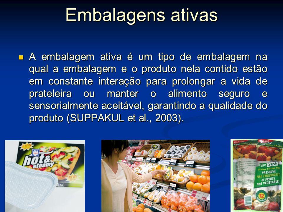 Embalagens ativas