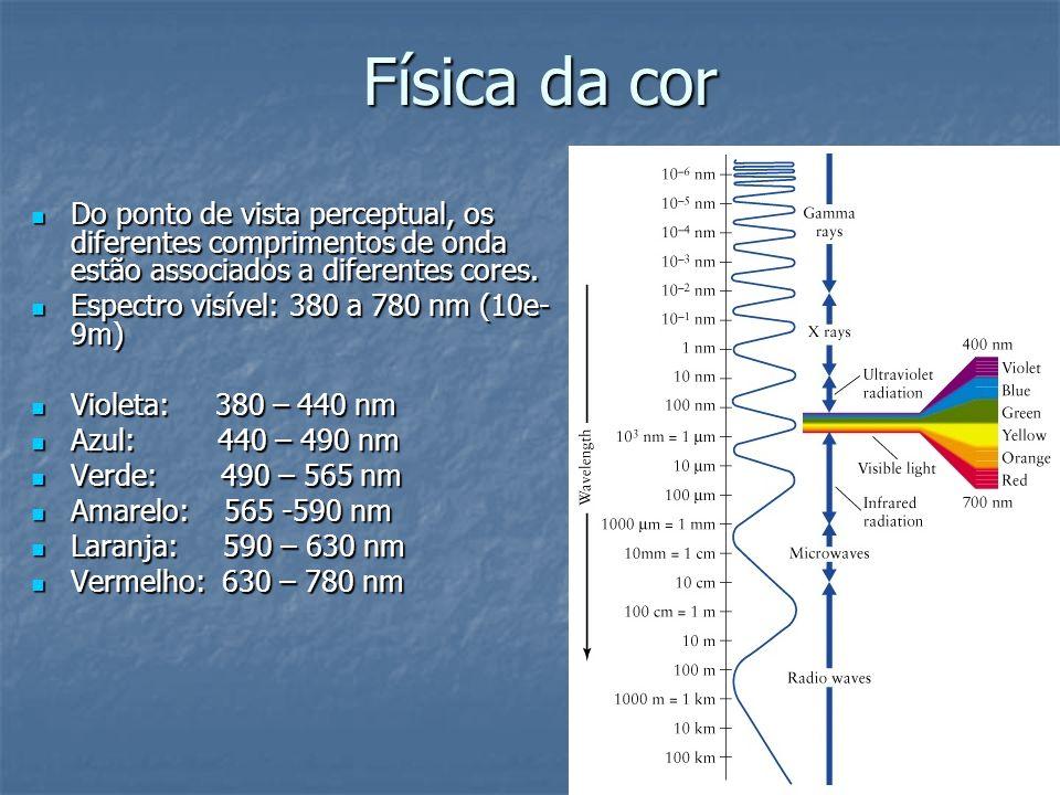 Física da cor Do ponto de vista perceptual, os diferentes comprimentos de onda estão associados a diferentes cores.