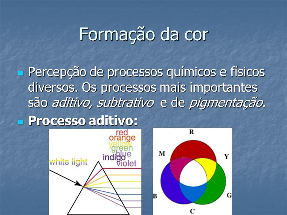 Formação da cor Percepção de processos químicos e físicos diversos. Os processos mais importantes são aditivo, subtrativo e de pigmentação.