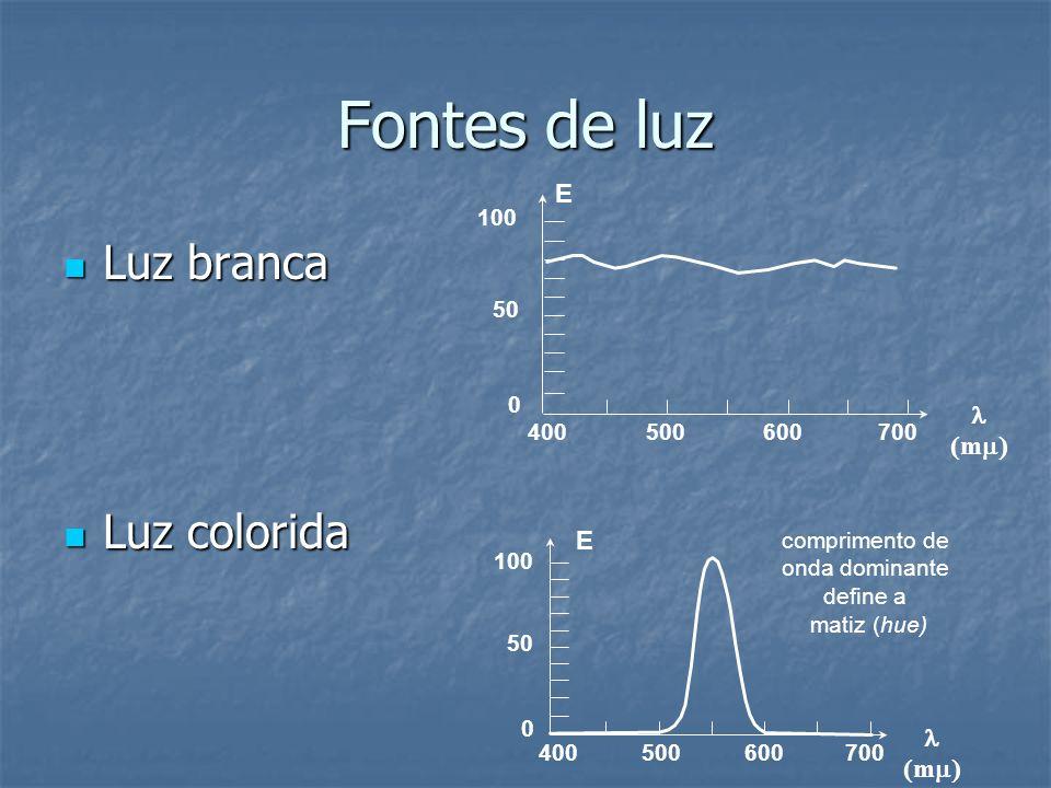 Fontes de luz Luz branca Luz colorida E l (mm) E l (mm) 100 400 500