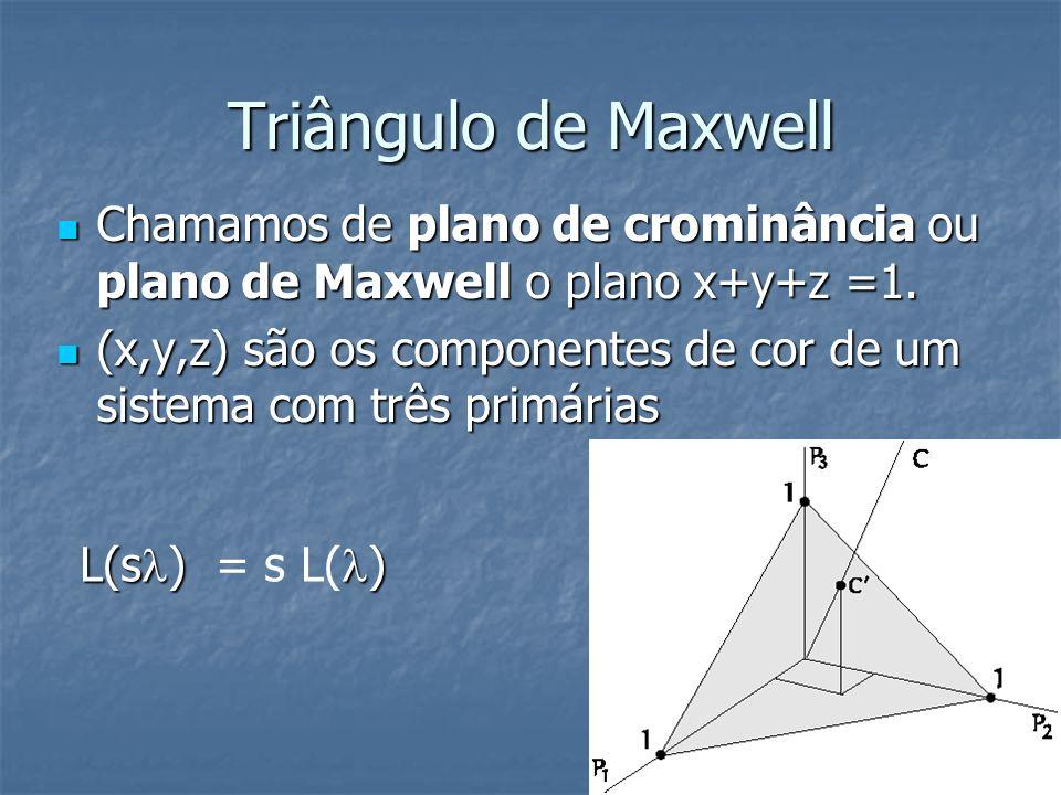 Triângulo de Maxwell Chamamos de plano de crominância ou plano de Maxwell o plano x+y+z =1.