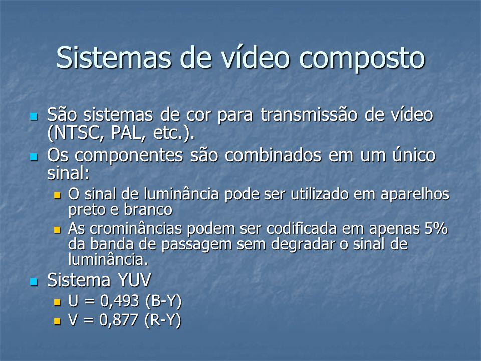 Sistemas de vídeo composto