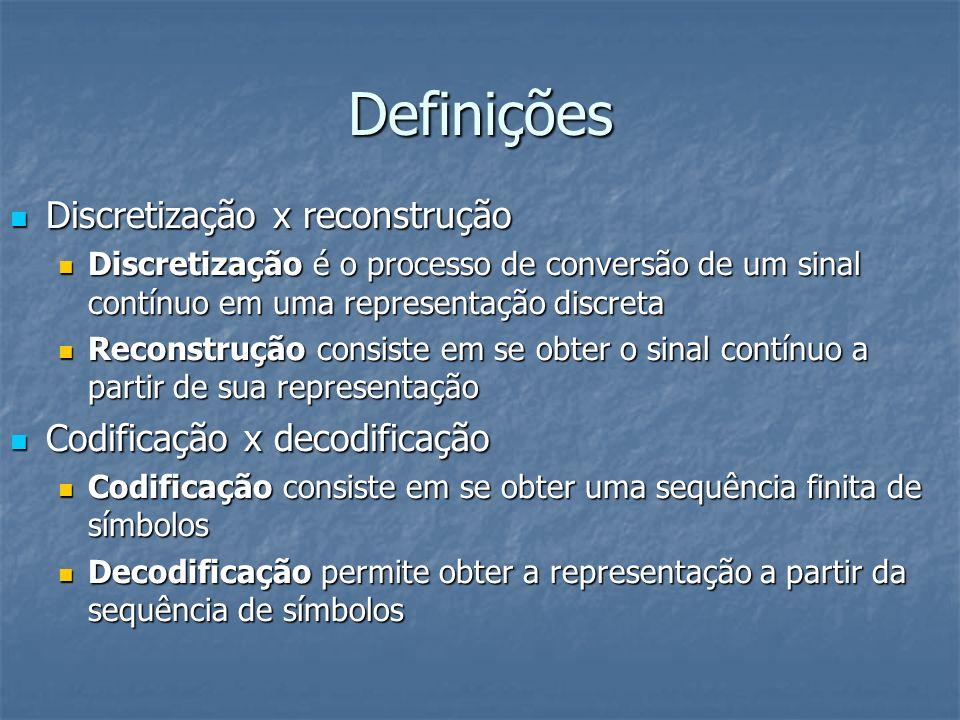 Definições Discretização x reconstrução Codificação x decodificação