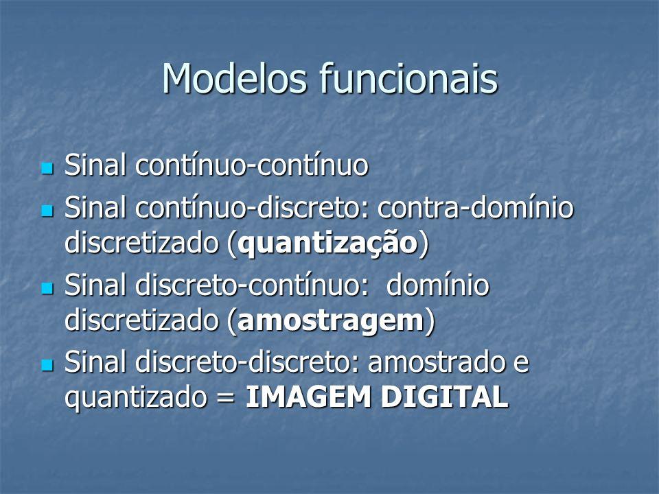 Modelos funcionais Sinal contínuo-contínuo
