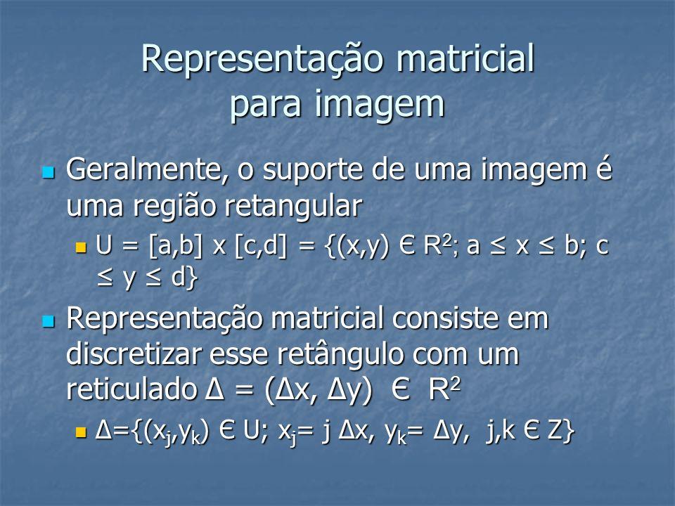 Representação matricial para imagem