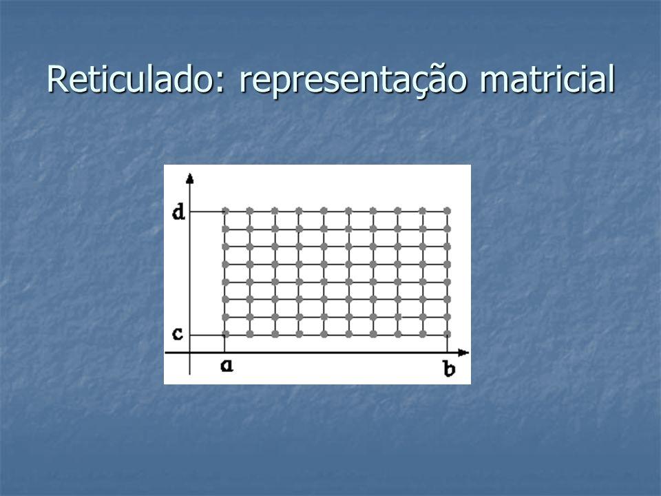 Reticulado: representação matricial