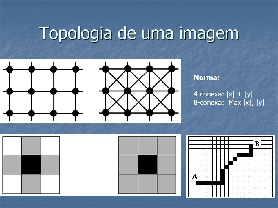 Topologia de uma imagem