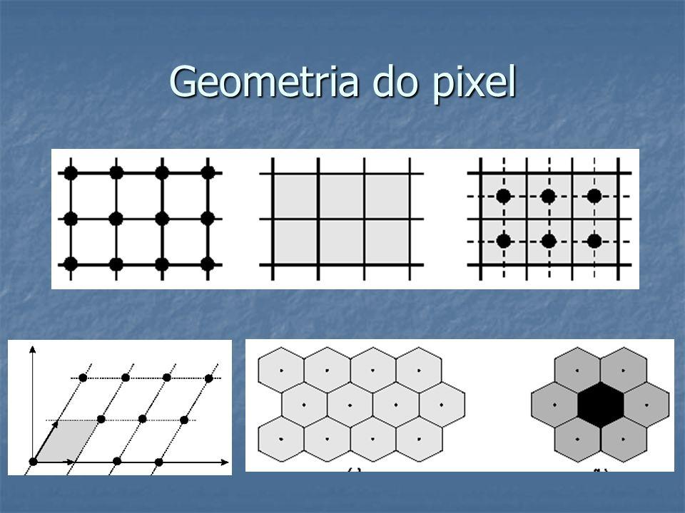 Geometria do pixel