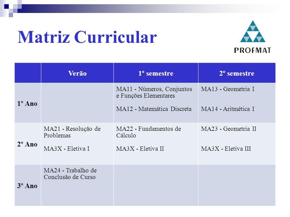 Matriz Curricular Verão 1º semestre 2º semestre 1º Ano 2º Ano 3º Ano