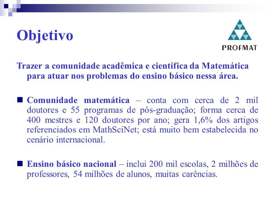 Objetivo Trazer a comunidade acadêmica e científica da Matemática para atuar nos problemas do ensino básico nessa área.
