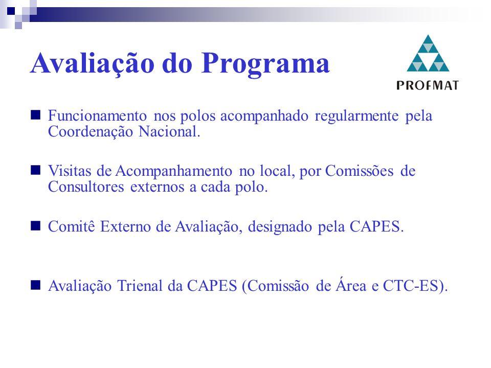 Avaliação do Programa Funcionamento nos polos acompanhado regularmente pela Coordenação Nacional.