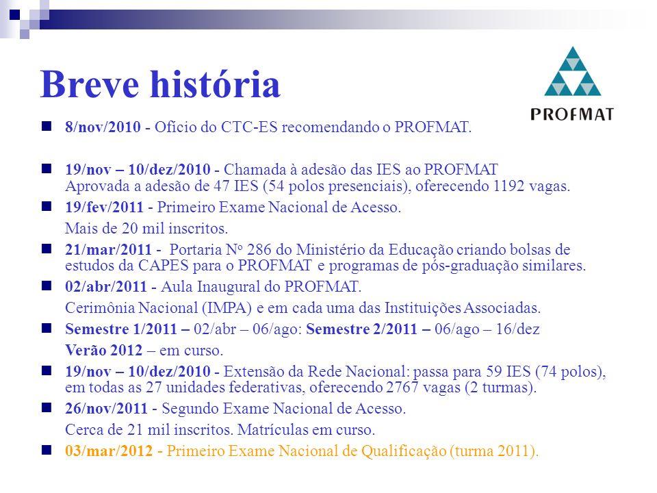 Breve história 8/nov/2010 - Ofício do CTC-ES recomendando o PROFMAT.