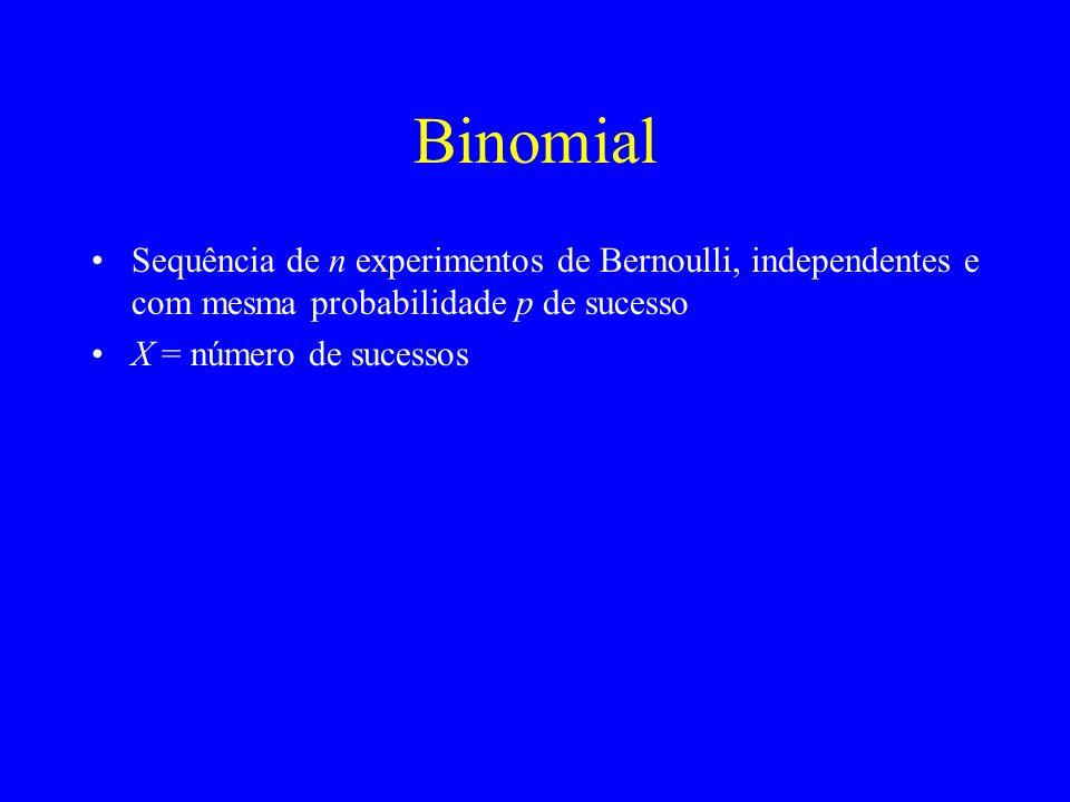 BinomialSequência de n experimentos de Bernoulli, independentes e com mesma probabilidade p de sucesso.